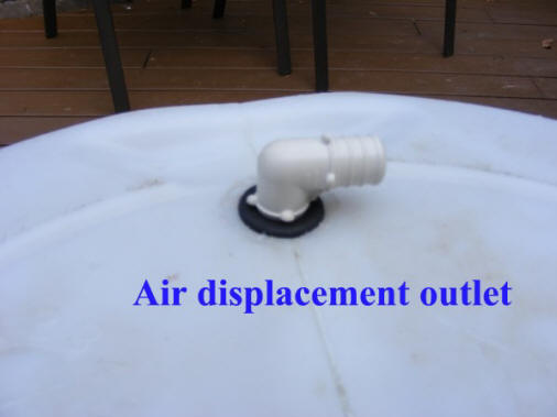 air displacement on rain barrel